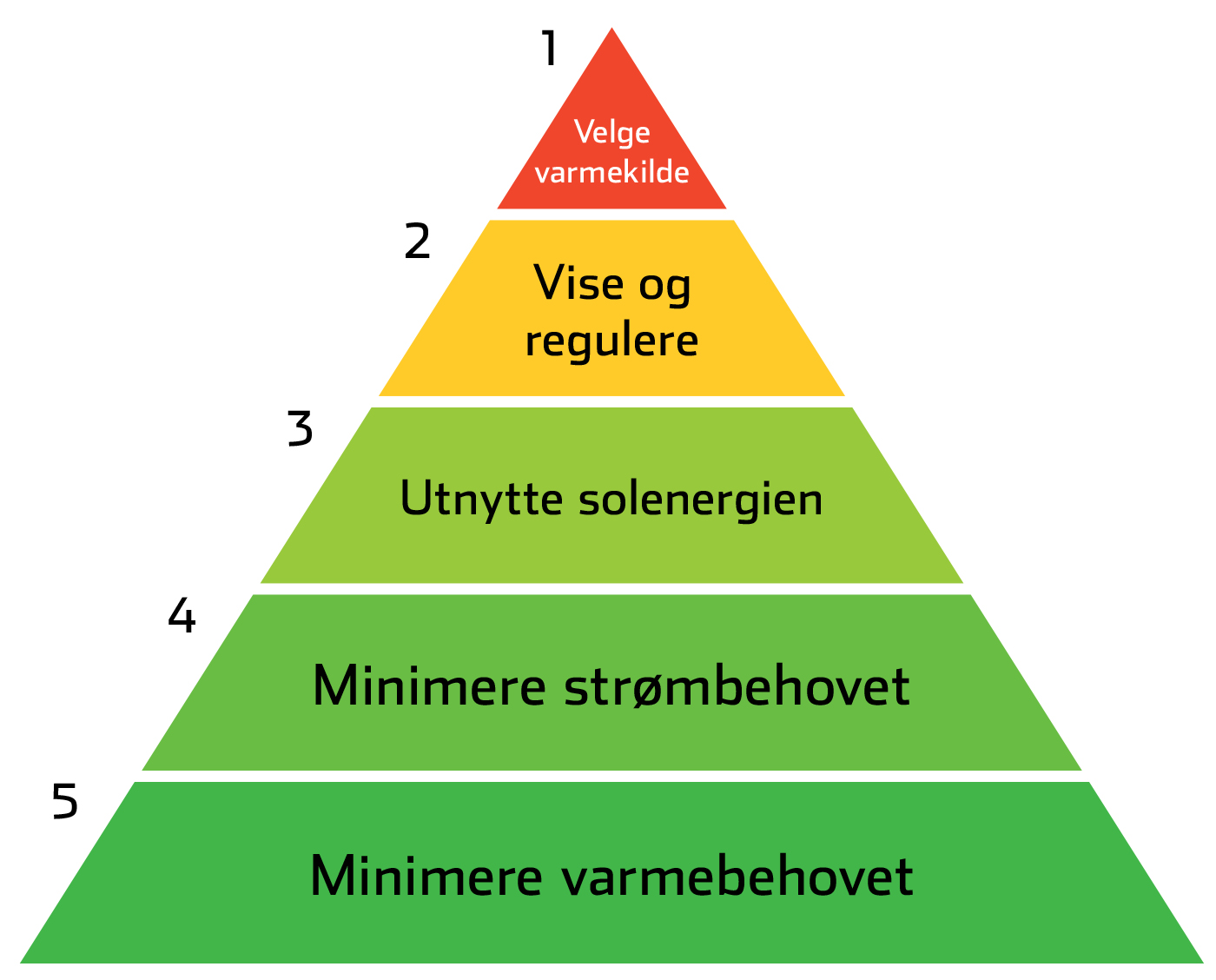 kyotopyramiden